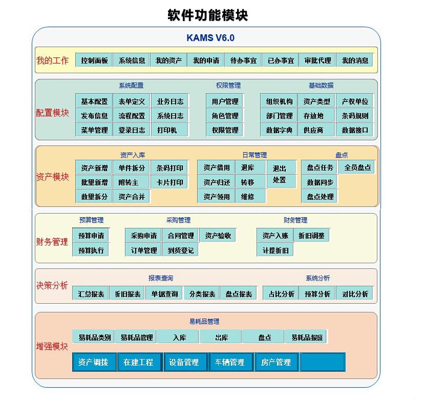 固定资产管理系统 - 上海畅捷信息技术有限公司